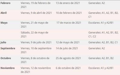 DELE exam 2021
